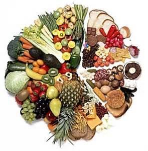 Acid – Base Balanced Diet